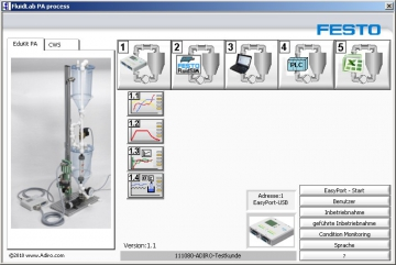 Fluid Lab®-PA process